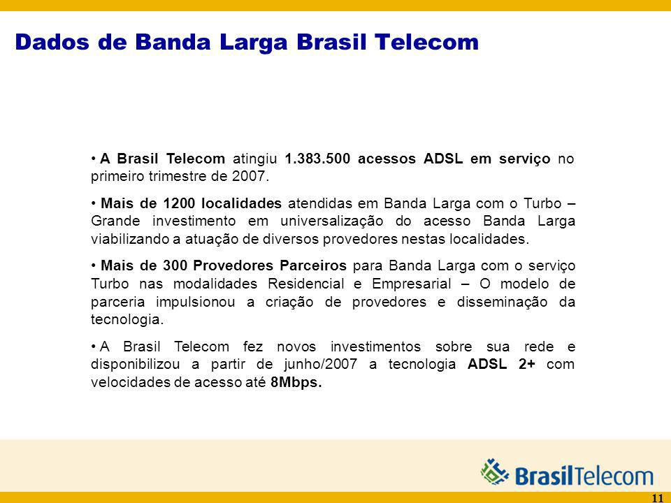 Dados de Banda Larga Brasil Telecom