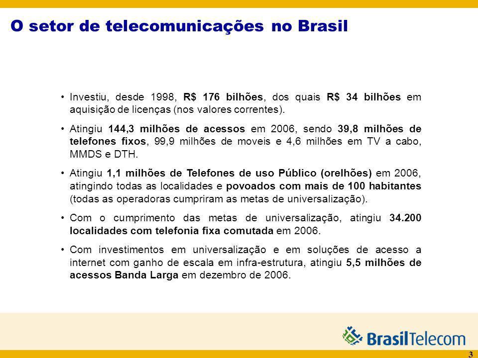 O setor de telecomunicações no Brasil