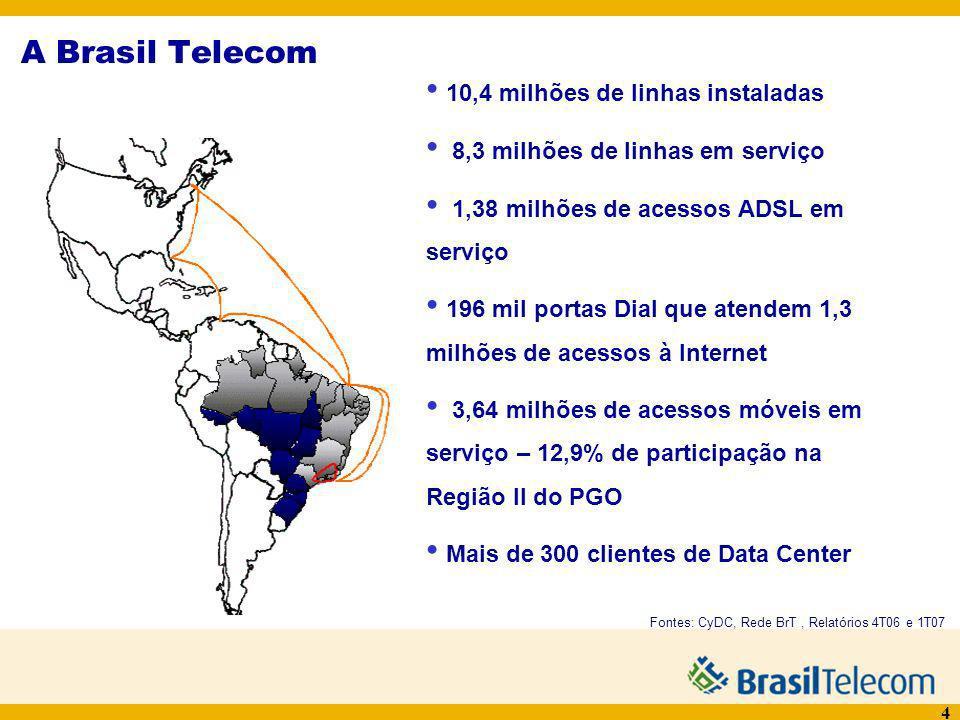 A Brasil Telecom 10,4 milhões de linhas instaladas