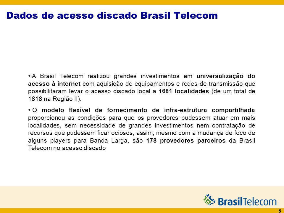 Dados de acesso discado Brasil Telecom