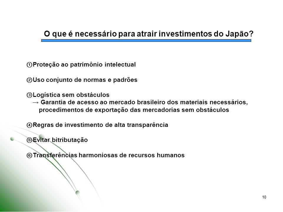 O que é necessário para atrair investimentos do Japão
