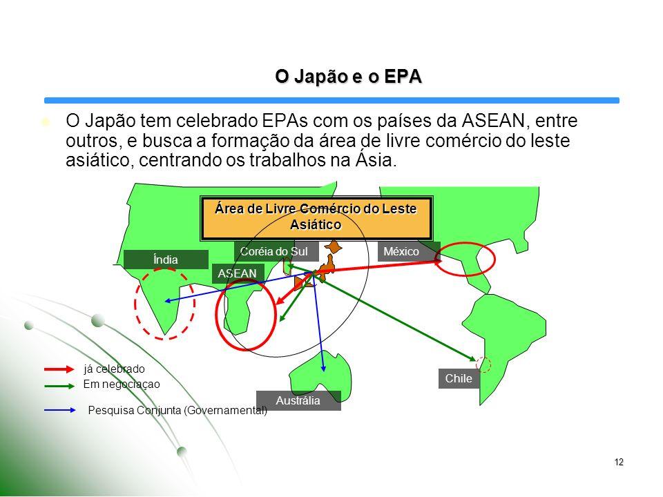 Área de Livre Comércio do Leste Asiático
