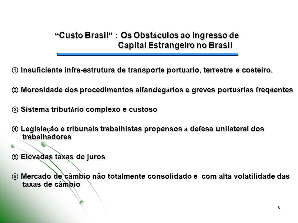 Custo Brasil :Os Obstáculos ao Ingresso de Capital Estrangeiro no Brasil
