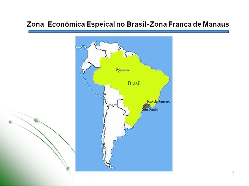 Zona Econômica Espeical no Brasil- Zona Franca de Manaus