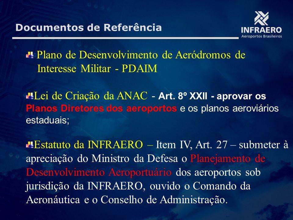 Plano de Desenvolvimento de Aeródromos de Interesse Militar - PDAIM