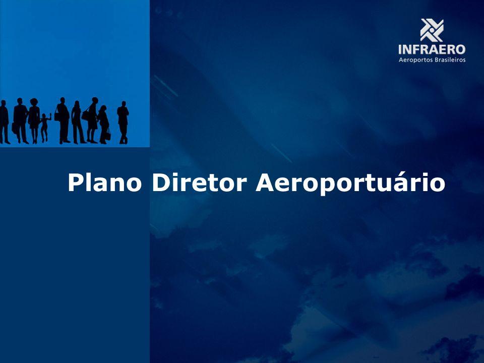 Plano Diretor Aeroportuário