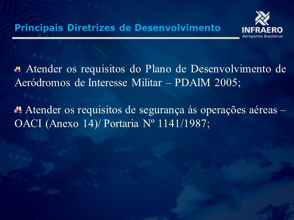 Principais Diretrizes de Desenvolvimento