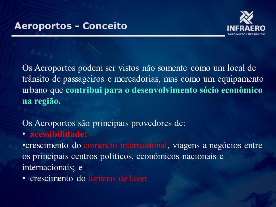 Os Aeroportos são principais provedores de: acessibilidade;