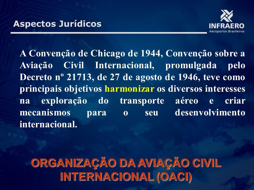 ORGANIZAÇÃO DA AVIAÇÃO CIVIL INTERNACIONAL (OACI)