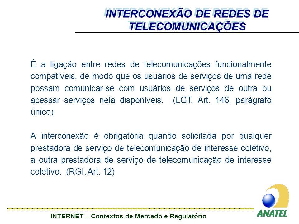 INTERCONEXÃO DE REDES DE TELECOMUNICAÇÕES