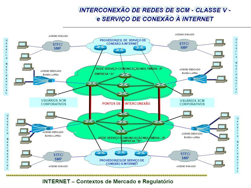 INTERCONEXÃO DE REDES DE SCM - CLASSE V - e SERVIÇO DE CONEXÃO À INTERNET