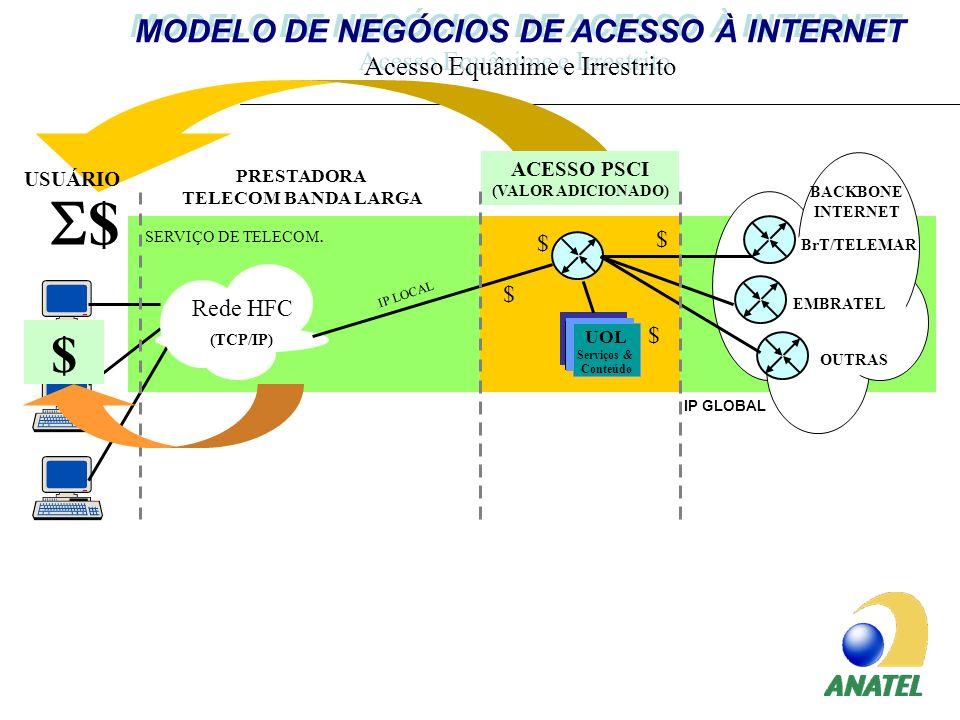 MODELO DE NEGÓCIOS DE ACESSO À INTERNET