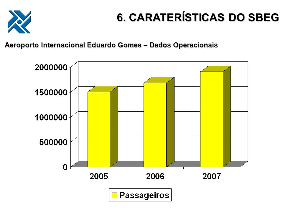 6. CARATERÍSTICAS DO SBEG