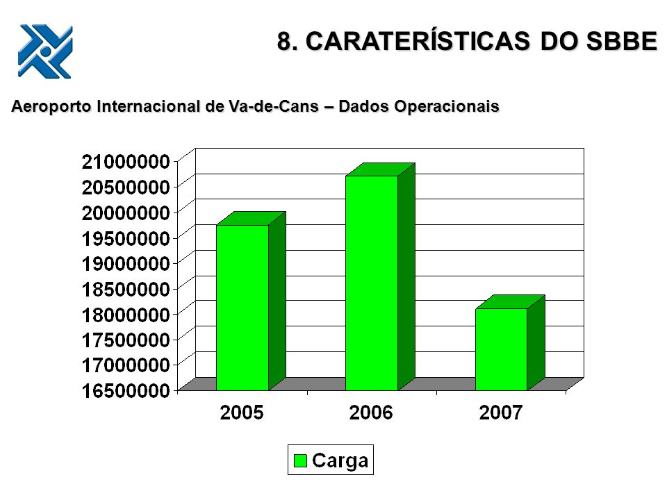 8. CARATERÍSTICAS DO SBBE
