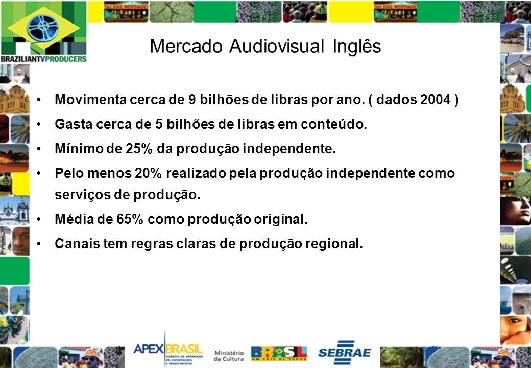 Mercado Audiovisual Inglês