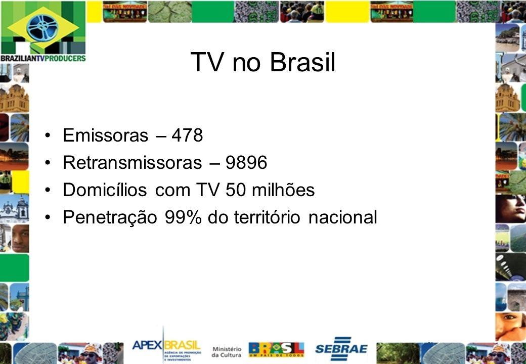 TV no Brasil Emissoras – 478 Retransmissoras – 9896