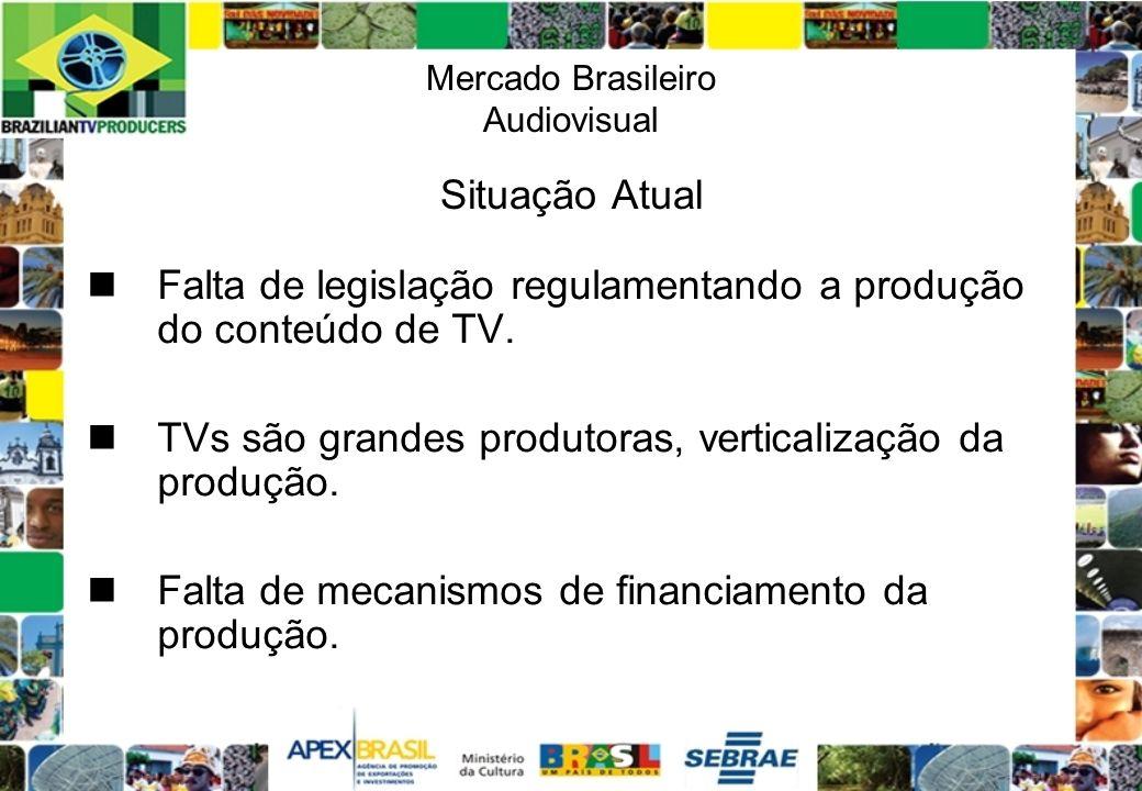 Mercado Brasileiro Audiovisual Situação Atual