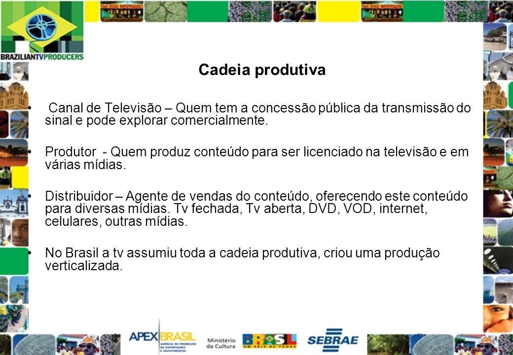 Cadeia produtiva Canal de Televisão – Quem tem a concessão pública da transmissão do sinal e pode explorar comercialmente.