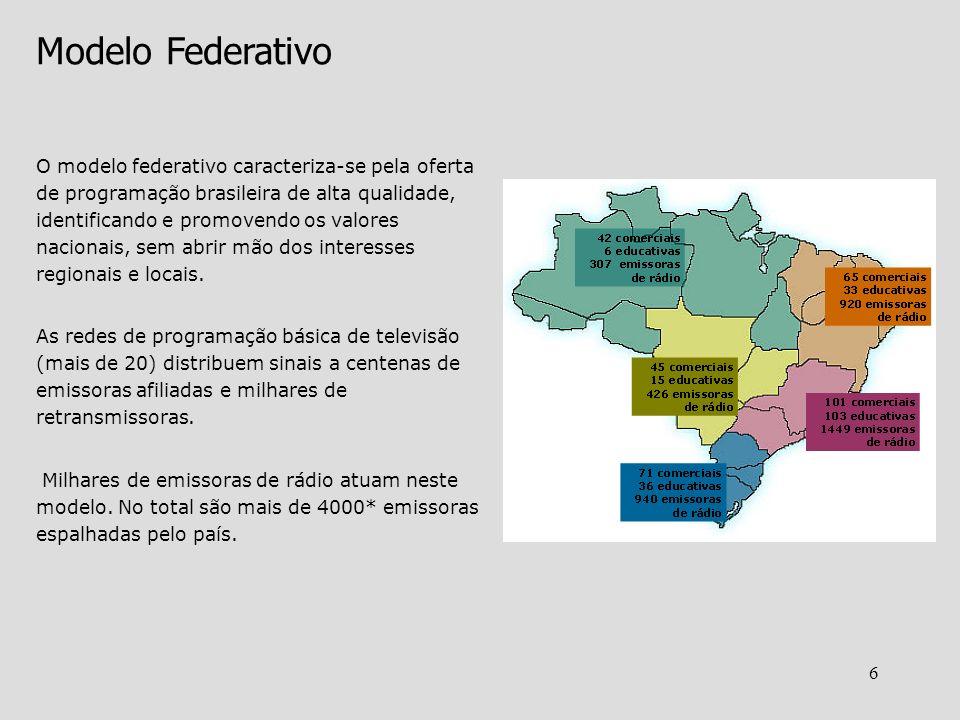 Modelo Federativo