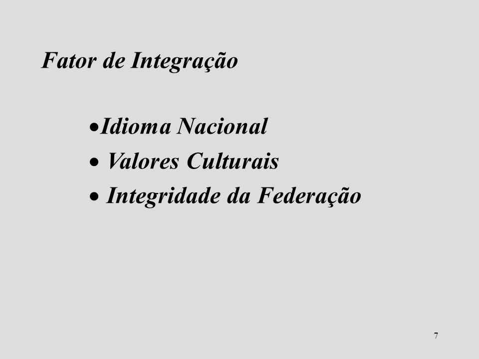 Fator de Integração Idioma Nacional Valores Culturais Integridade da Federação