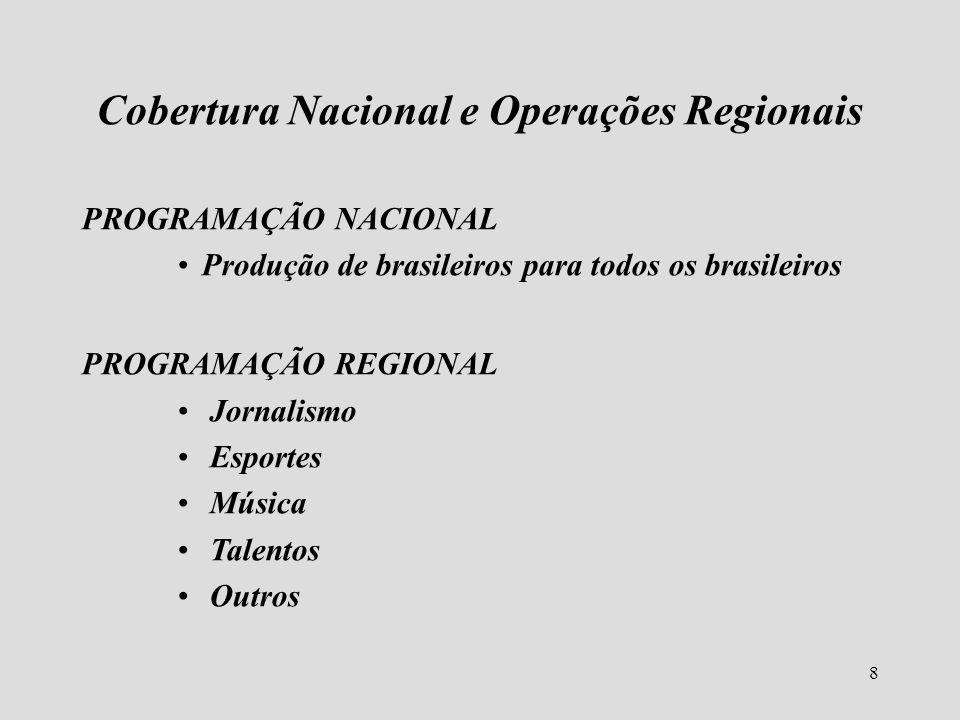 Cobertura Nacional e Operações Regionais