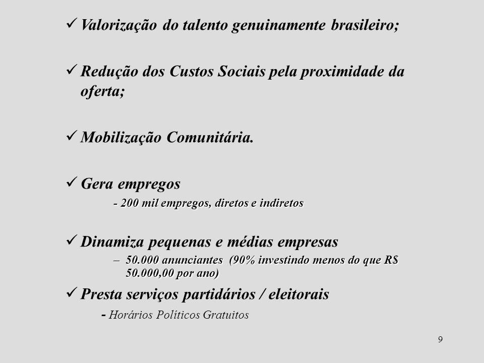 Valorização do talento genuinamente brasileiro;