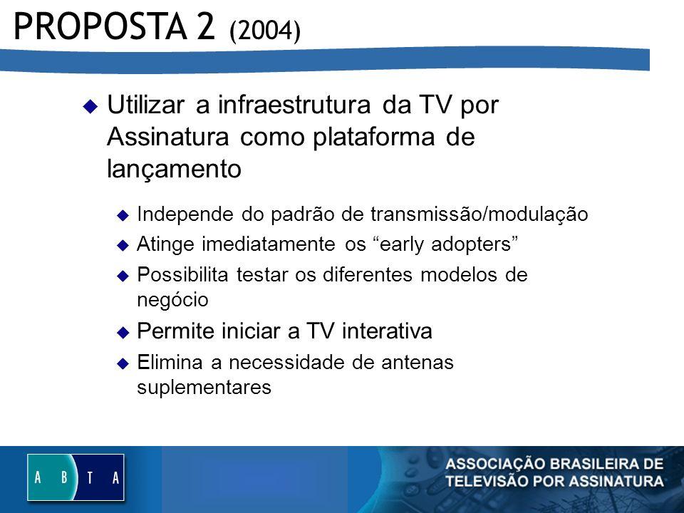 PROPOSTA 2 (2004) Utilizar a infraestrutura da TV por Assinatura como plataforma de lançamento. Independe do padrão de transmissão/modulação.