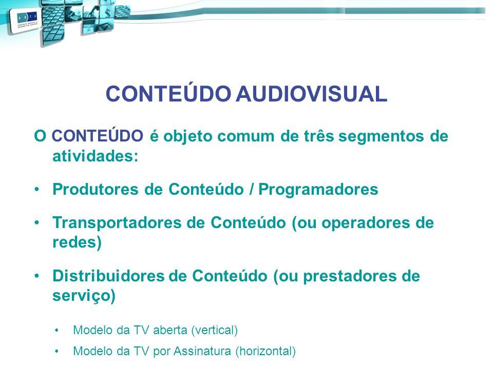 CONTEÚDO AUDIOVISUAL O CONTEÚDO é objeto comum de três segmentos de atividades: Produtores de Conteúdo / Programadores.