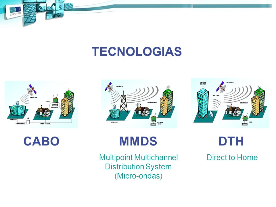 Multipoint Multichannel
