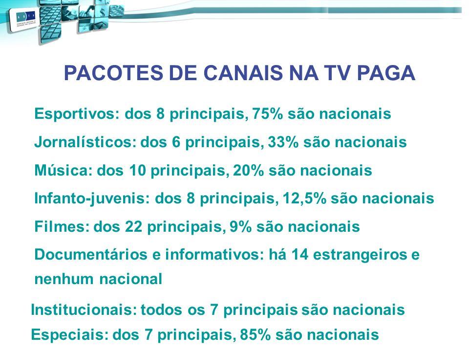PACOTES DE CANAIS NA TV PAGA