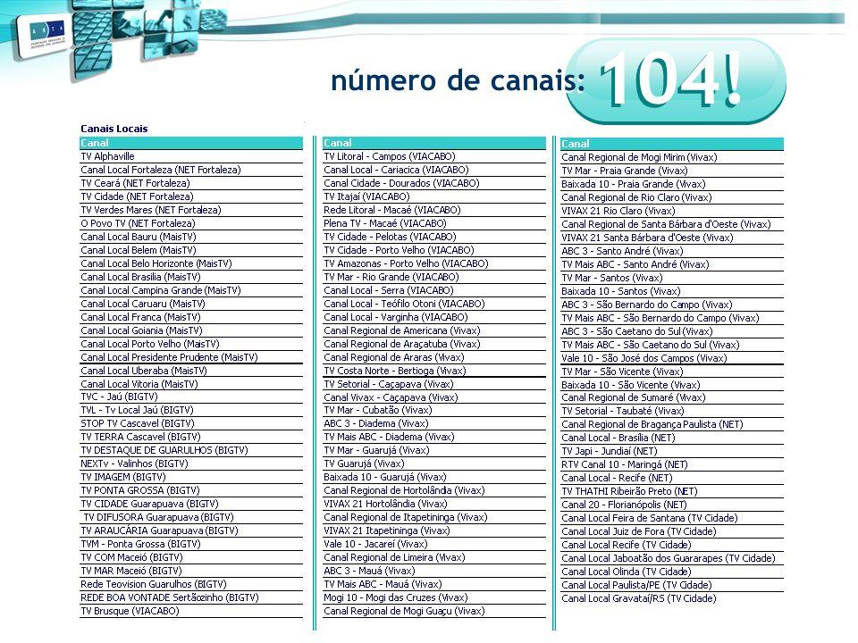 104! número de canais: