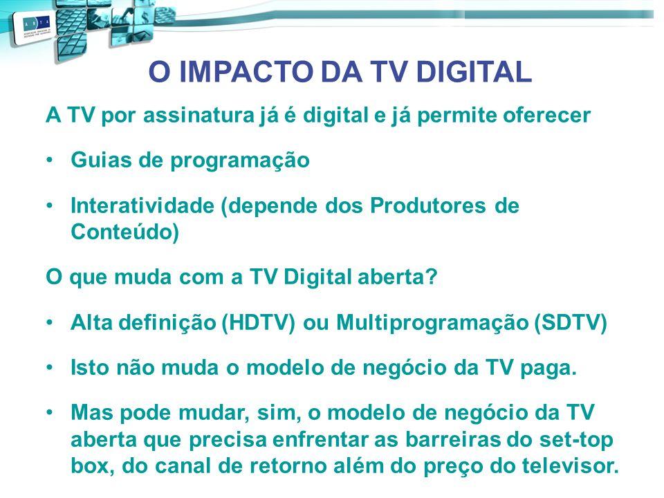 O IMPACTO DA TV DIGITAL A TV por assinatura já é digital e já permite oferecer. Guias de programação.