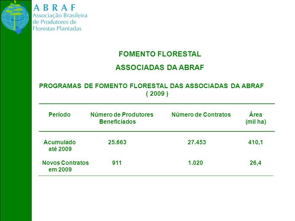 FOMENTO FLORESTAL ASSOCIADAS DA ABRAF