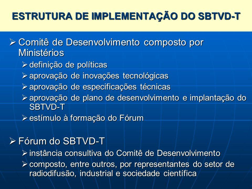 ESTRUTURA DE IMPLEMENTAÇÃO DO SBTVD-T
