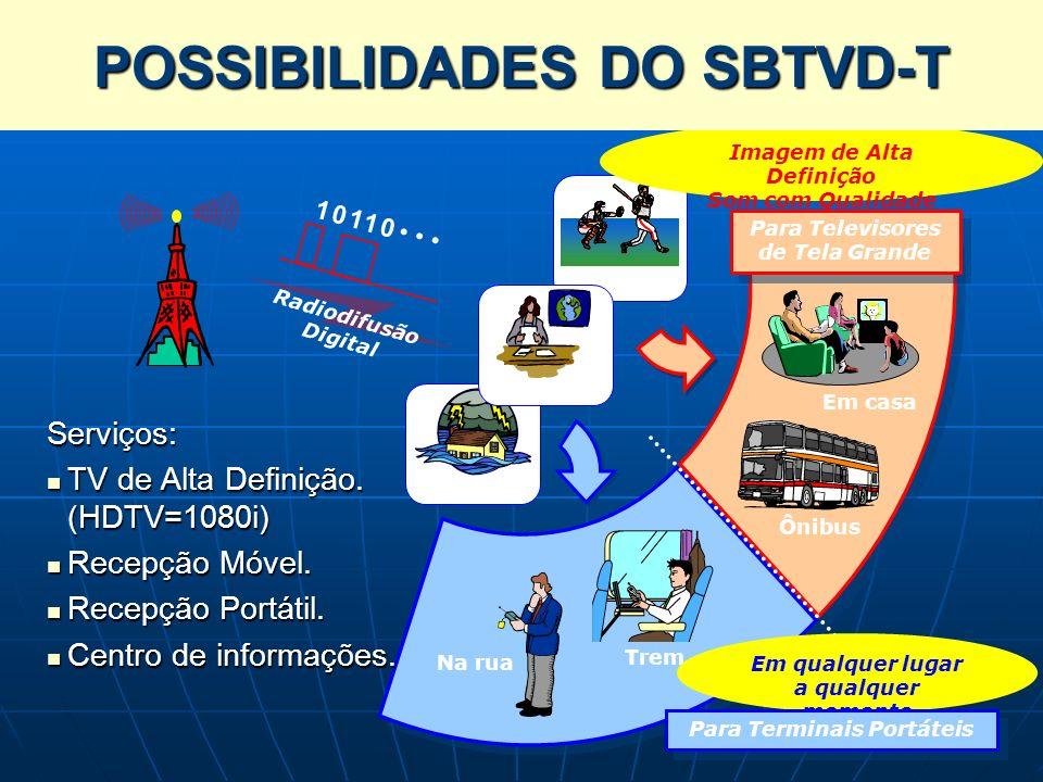 POSSIBILIDADES DO SBTVD-T