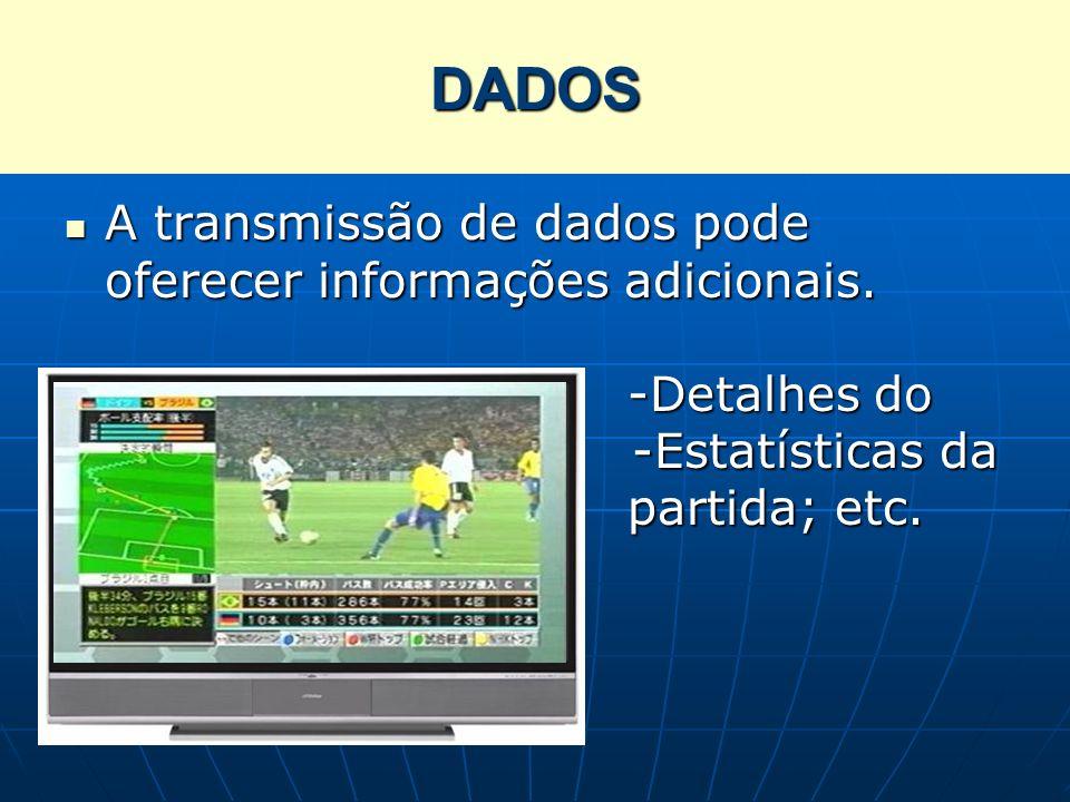 DADOS A transmissão de dados pode oferecer informações adicionais.