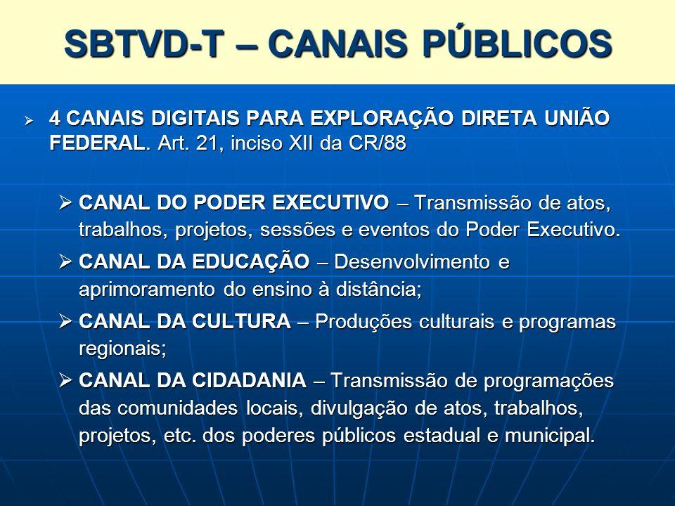 SBTVD-T – CANAIS PÚBLICOS