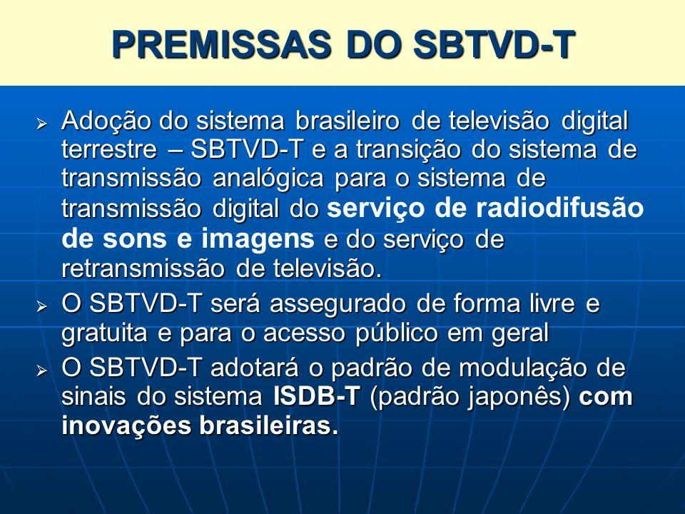 PREMISSAS DO SBTVD-T