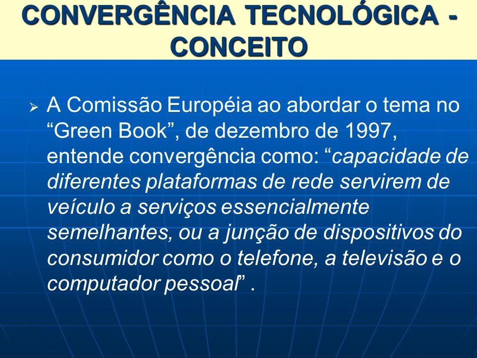 CONVERGÊNCIA TECNOLÓGICA - CONCEITO