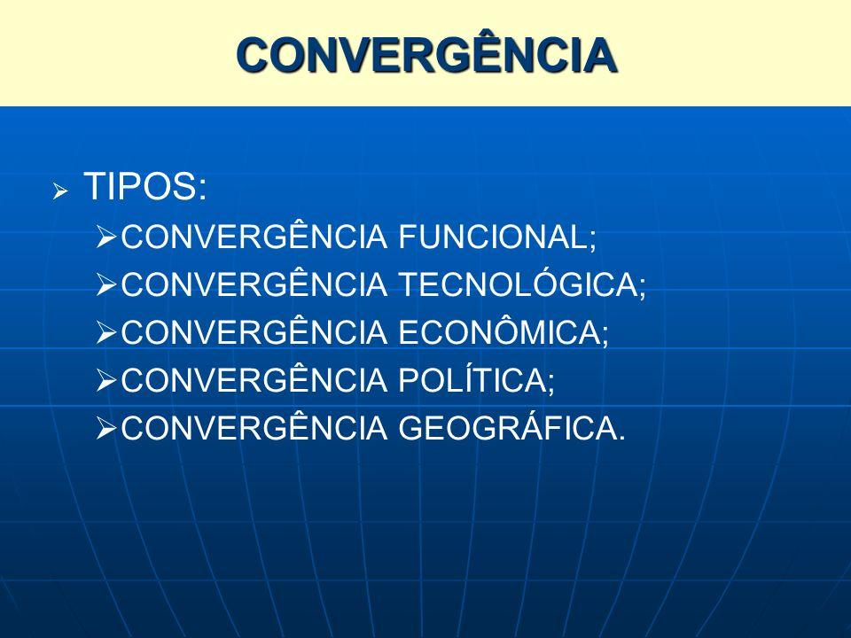 CONVERGÊNCIA TIPOS: CONVERGÊNCIA FUNCIONAL; CONVERGÊNCIA TECNOLÓGICA;