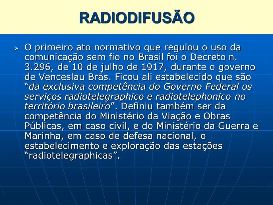 RADIODIFUSÃO