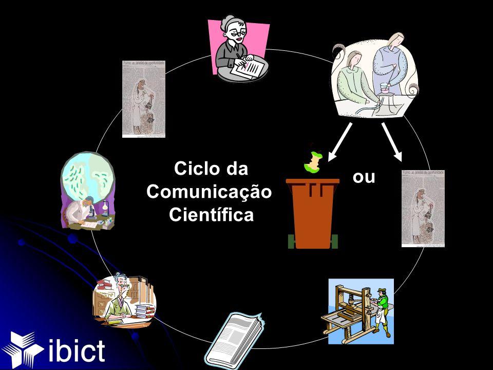 Ciclo da Comunicação Científica ou