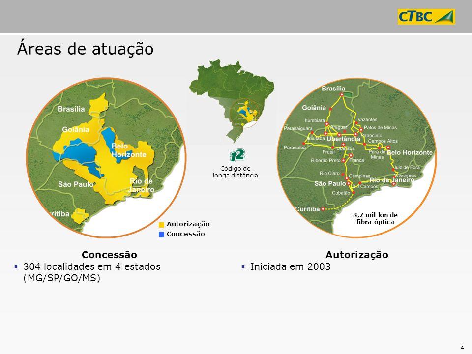 Áreas de atuação Concessão 304 localidades em 4 estados (MG/SP/GO/MS)