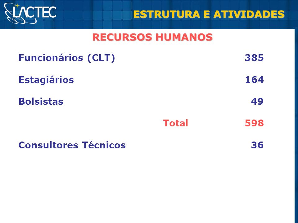 ESTRUTURA E ATIVIDADES