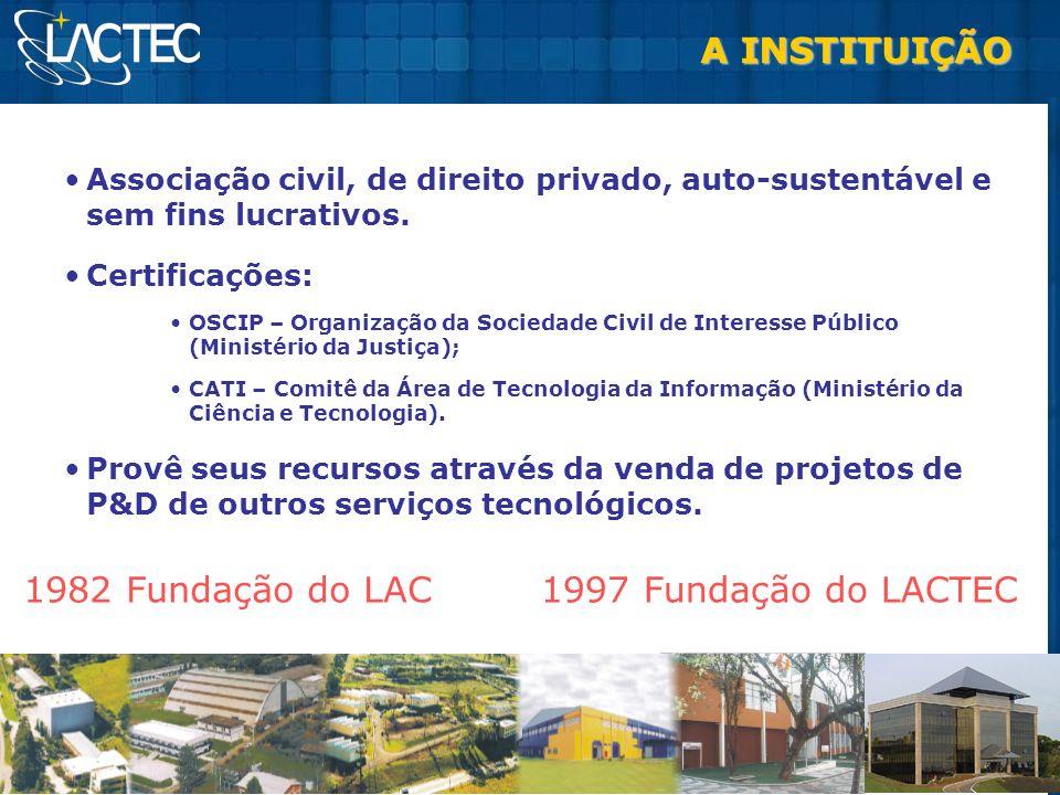 A INSTITUIÇÃO 1982 Fundação do LAC 1997 Fundação do LACTEC