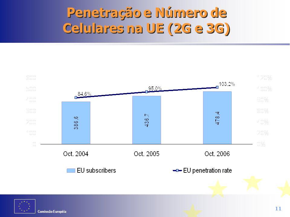 Penetração e Número de Celulares na UE (2G e 3G)