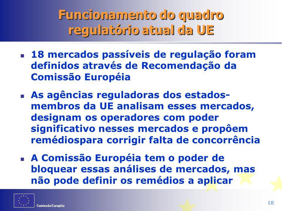 Funcionamento do quadro regulatório atual da UE