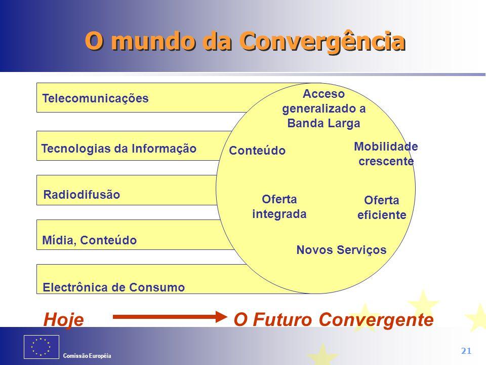 O mundo da Convergência