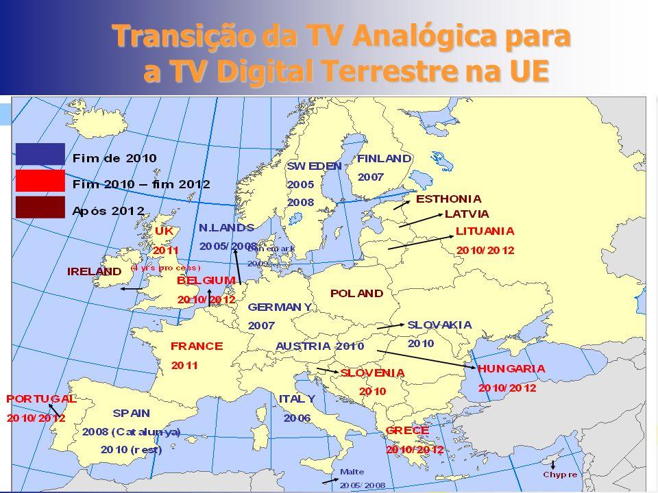 Transição da TV Analógica para a TV Digital Terrestre na UE