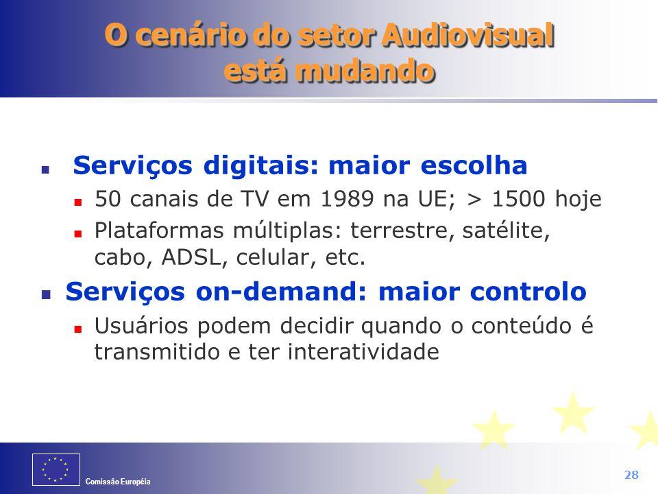 O cenário do setor Audiovisual está mudando
